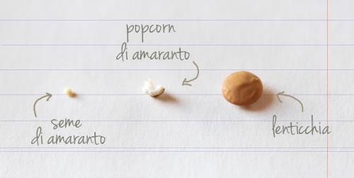 popcorn di amaranto